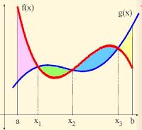 Notacion cientifica ejercicios resueltos