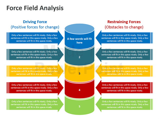 Force Field Analysis Diagram Model Templates Excel Template