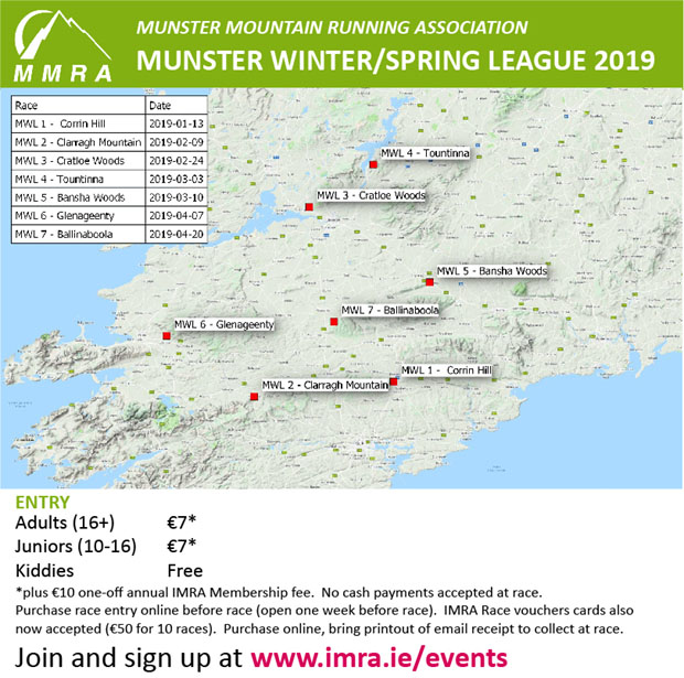 https://www.imra.ie/leagues/view/id/293/