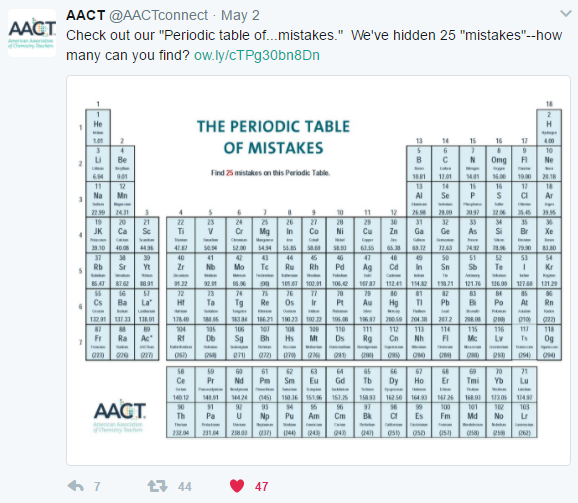 Math love periodic table of mistakes dry erase activity follow on twitter retweeted an activity posted by aact the activity was called the periodic table of mistakes at first glance it looks like a regular urtaz Choice Image