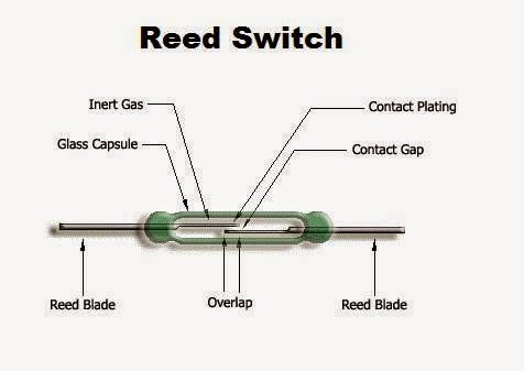 Reed Switch Electrical Engineering Pics