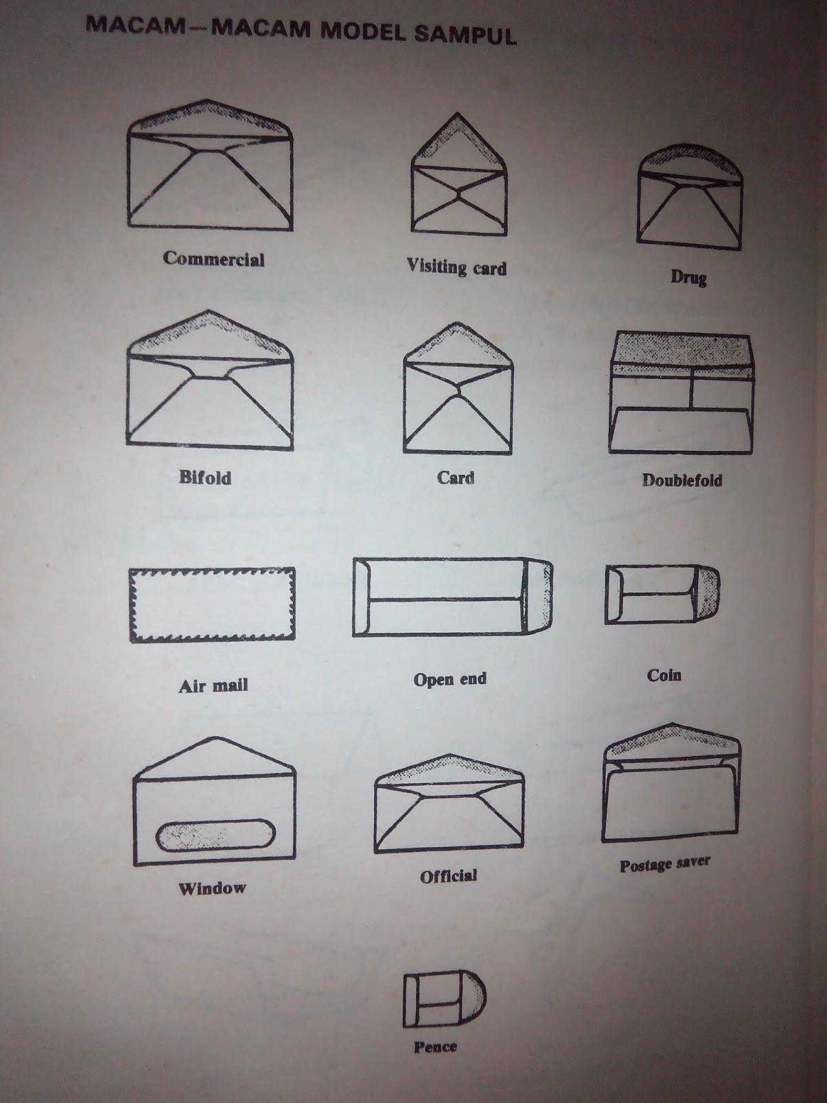 Cara Melipat Kertas Surat : melipat, kertas, surat, Melipat, Surat, Resmi
