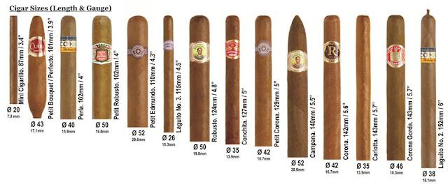 Bảng kích thước vòng đo của điếu xì gà.