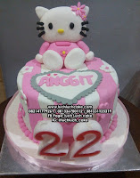 Hello Kitty Fondant Cantik