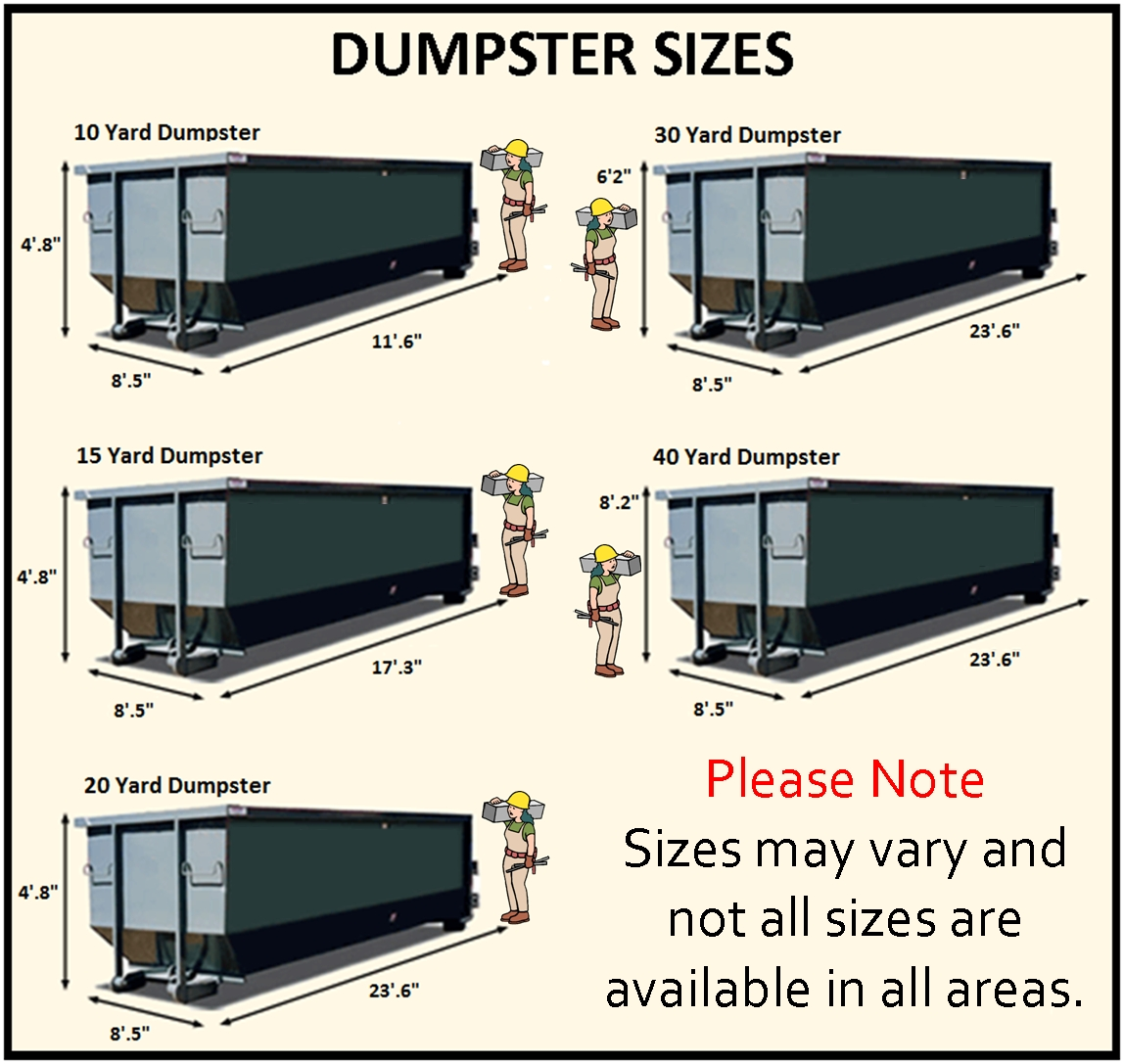 Westmont Dumpster Rental Group 331 200 2501