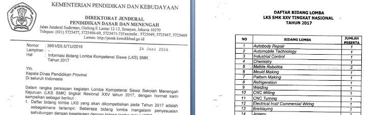 Contoh Kisi-kisi Lomba Kompetensi Siswa (LKS) 25 SMK Tahun 2017