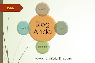 Blog anda