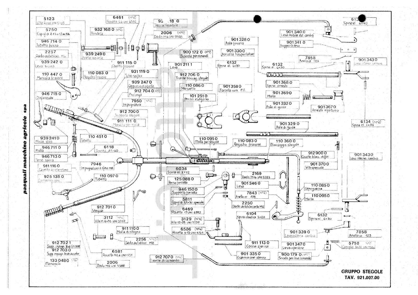 InfoTrattore.it: Motocoltivatore Pasquali 921 CV 8 manuale