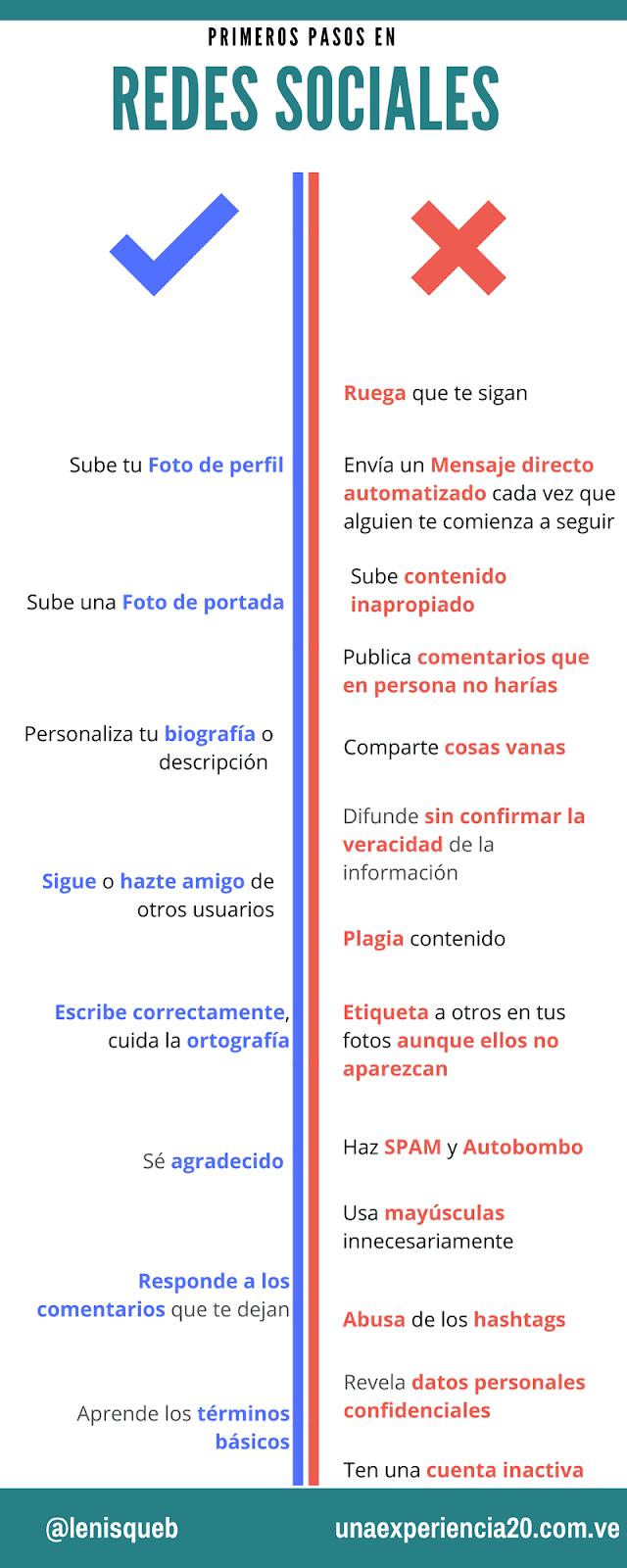 Infografía-empezar-en-redes-sociales