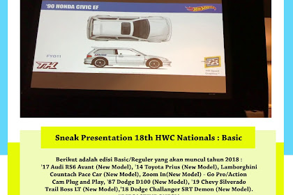 Sneak Presentation 18th HWC Nationals : Basic