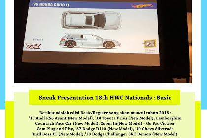 Sneak Presentation 18th HWC Nationals : Basic