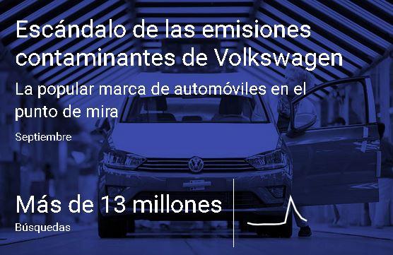 Las Búsquedas del año Escandalo Volkswagen