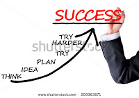 Inspiratinal-hindi-story-about-enthusiasm-passion-success