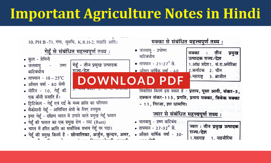Agriculture g k pdf download