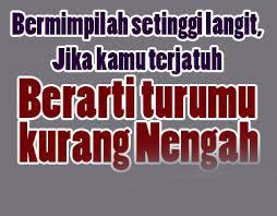 """Kata Bahasa  Jawa """