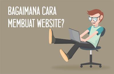 cara cepat membuat website sendiri