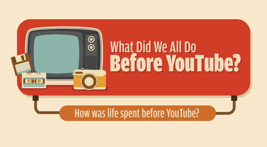 How Was Life Spent Before #YouTube - #infographic #socialmedia
