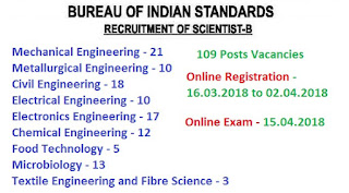 Bureau of Indian Standards (BIS) 109 Scientists Recruitment 2018