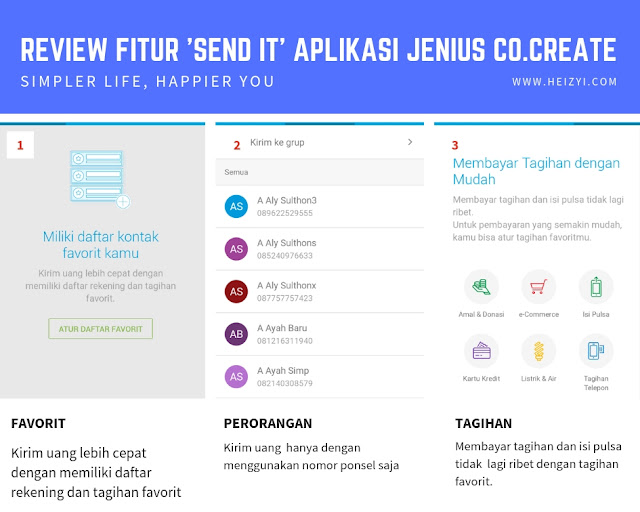 Review Fitur Send It Aplikasi Jenius Co Create BTPN