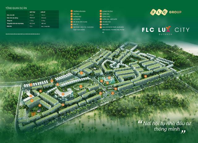 Phối cảnh dự án FLC Lux City Quy Nhơn