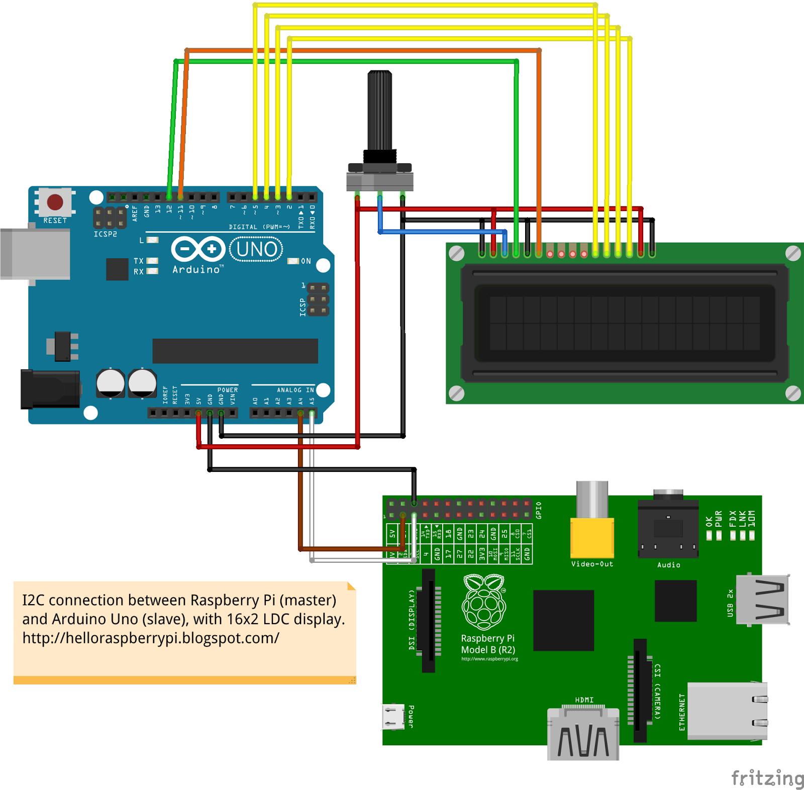 Hello Raspberry Pi: Raspberry Pi send block of data to Arduino using I2C