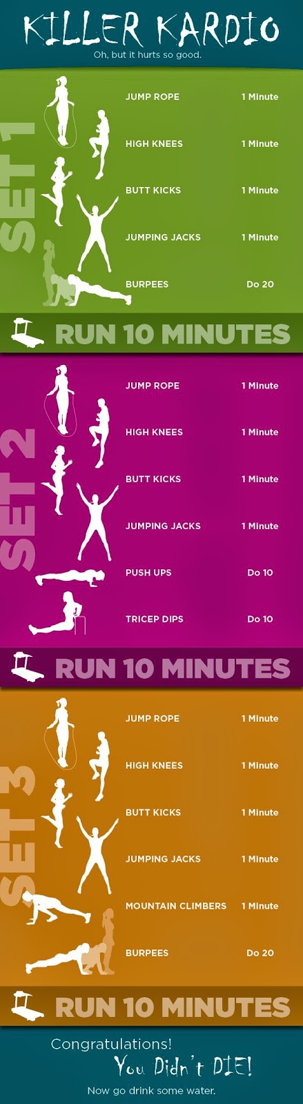 hover_share weight loss - cardio
