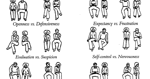Techniques for Improving Nonverbal Communication Skills in