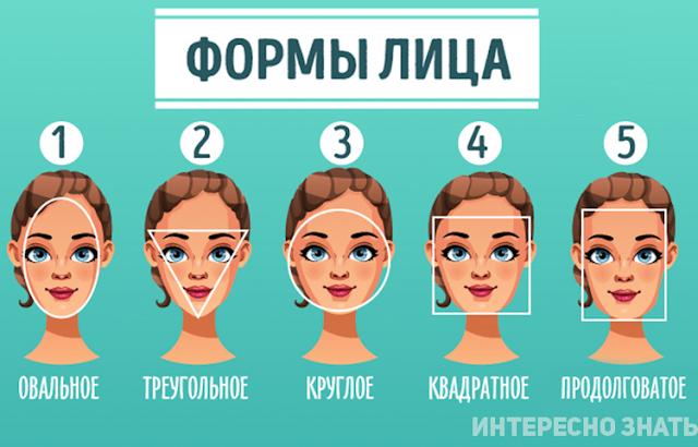 Вот что форма лица может рассказать о характере человека