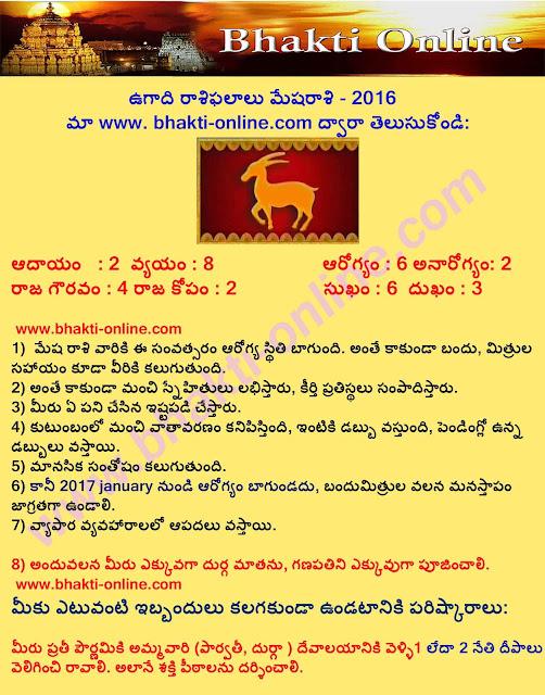 Online astrology in telugu by date of birth