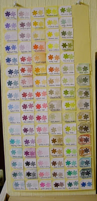 Stempelkissen Farbindex Verdoppele den Nutzen Deiner Stempelkissen mit einer einfachen Farbtabelle, organisation, diy, index, Farben