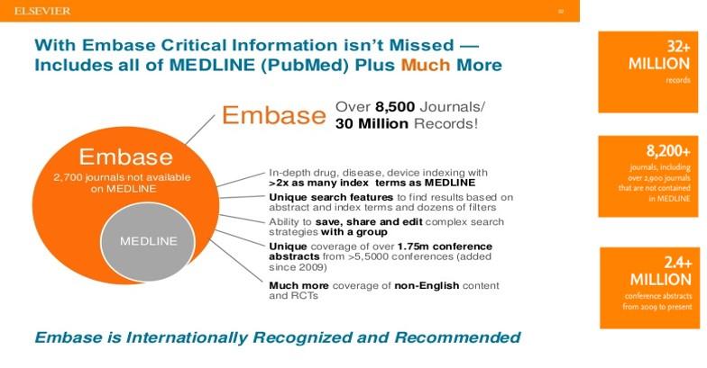 EMBASE: Base de datos biomédica ~ INSteractúa