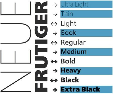 Frutiger được chọn làm font chữ trong card visit