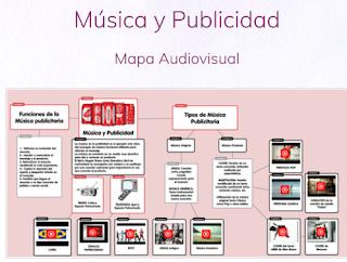 actividades sobre música y publicidad M.J.Camino