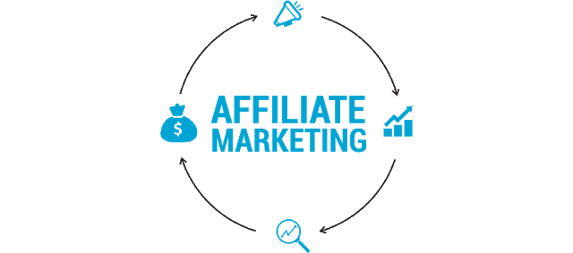 Affiliate Marketing - Work from Home Jobs