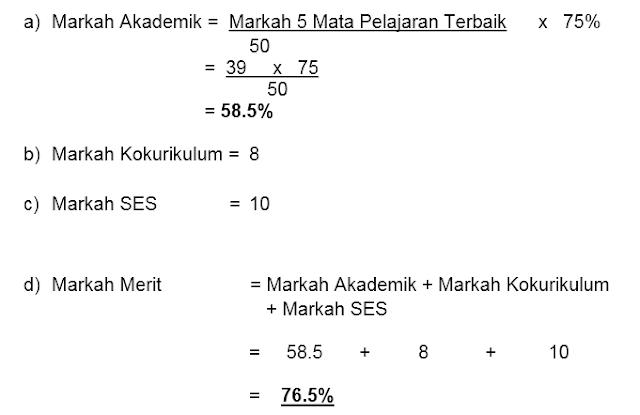 CONTOH PENGIRAAN MARKAH MERIT TERKINI 2016 3