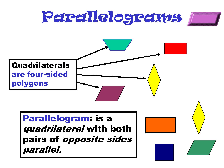 quadrilateral definition - photo #10