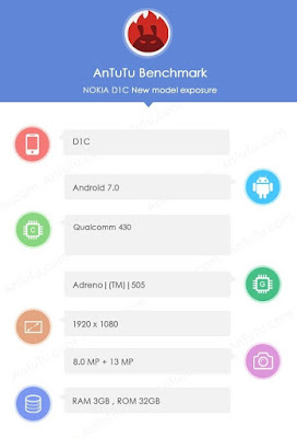 2016 Nokia D1C show up on AnTuTu with 13MP camera, 3GB RAM and SD 430 chipset