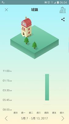 SleepTown 遊戲化養成早起習慣,來自 Forest 台灣團隊開發 SleepTown-01