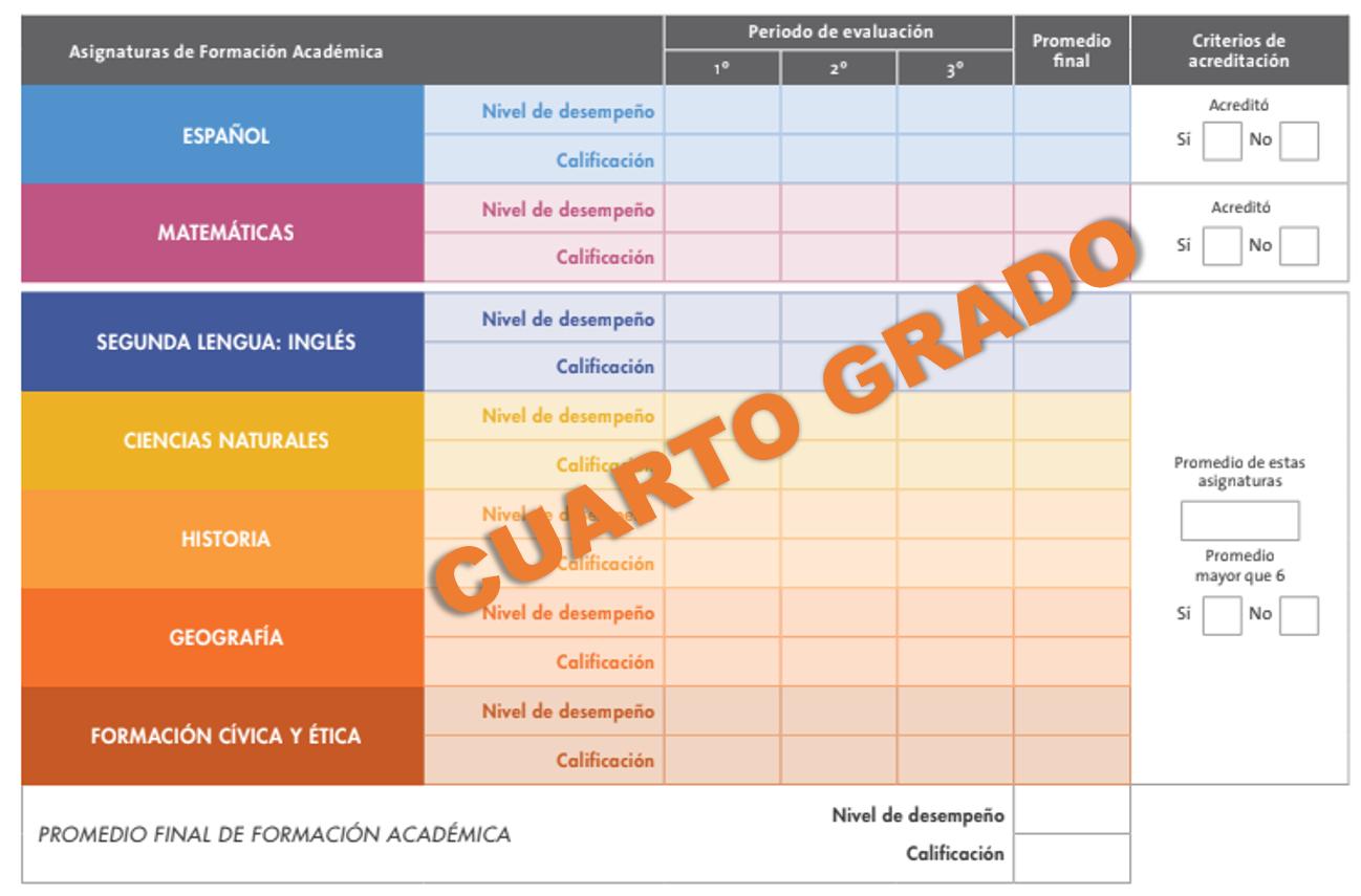 Reporte de evaluación 2018 - 2019 de cuarto grado de primaria