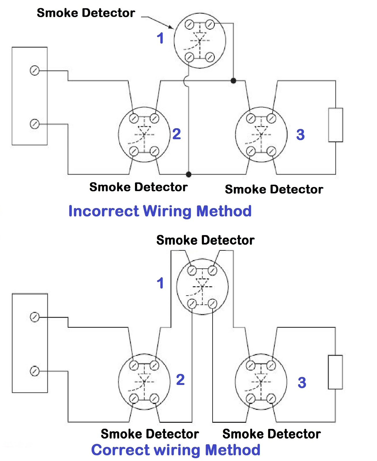 smoke detector wiring technique in cottect way [ 1307 x 1600 Pixel ]