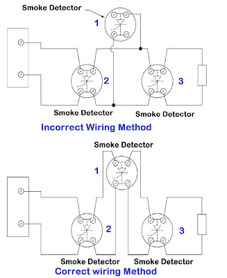 Smoke Detector Wiring Technique in Cottect Way