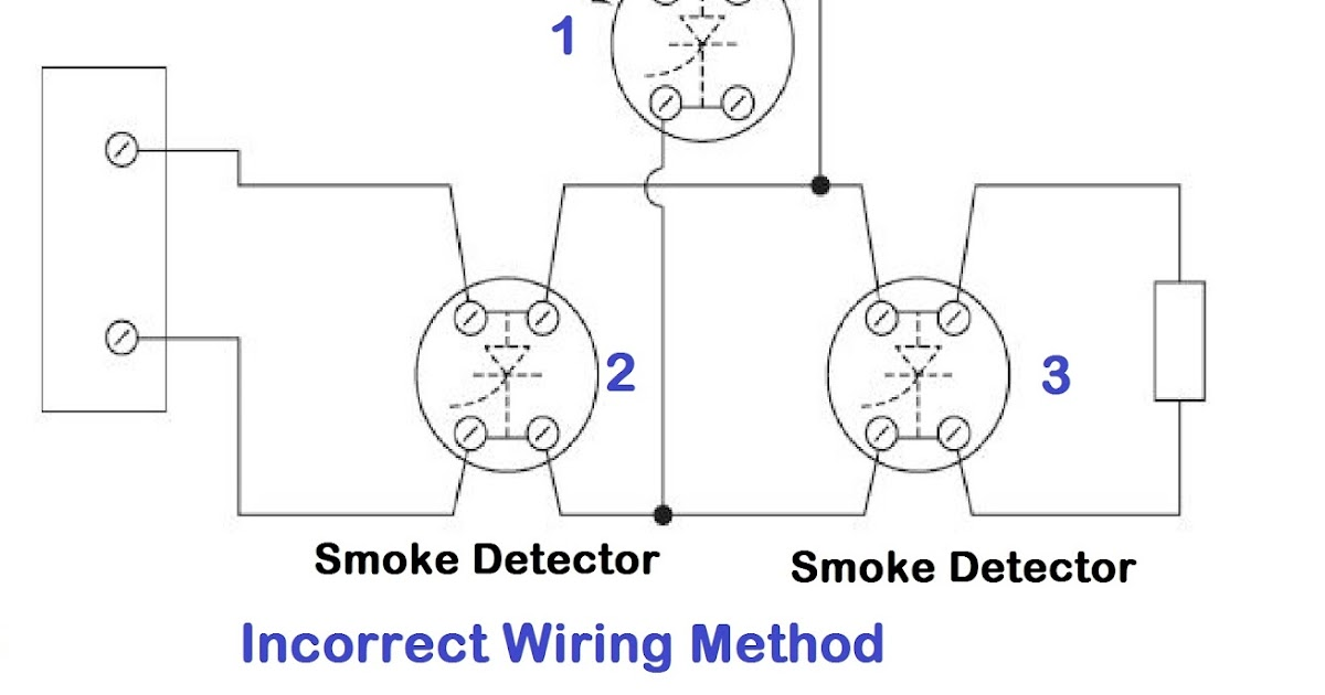 wazipoint engineering science  technology smoke detector