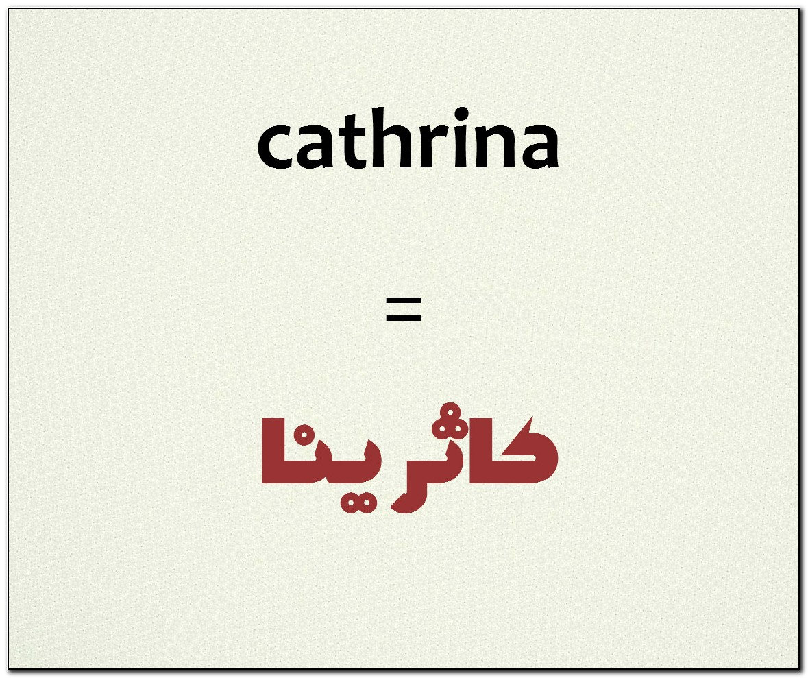 How ToWrite Your Name In Arabic Calligraphy