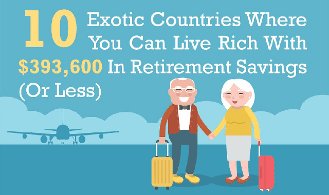 10 Exotic Countries Where You Can Live Rich With $393,600 In Retirement Savings