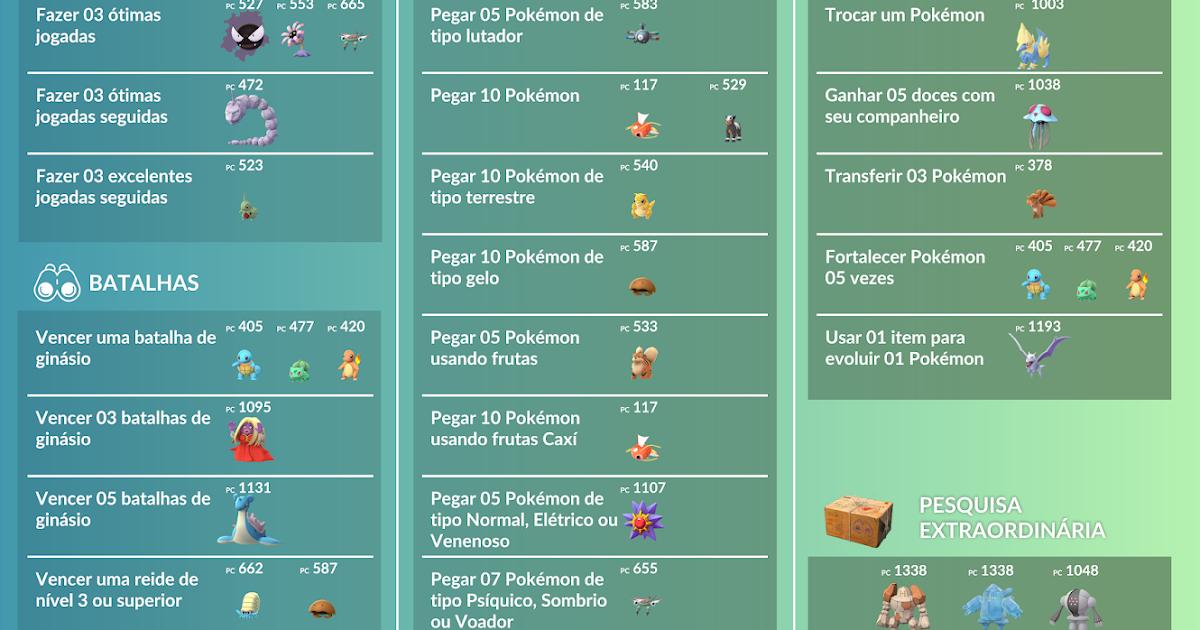 Confira as pesquisas de campo de Março em Pokémon GO