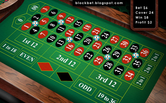 best numbers to cover on roulette