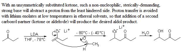 named reaction notes