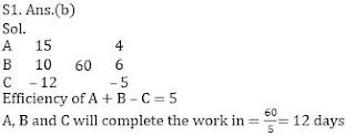 RRB NTPC Mathematics Quiz : 27th September_50.1