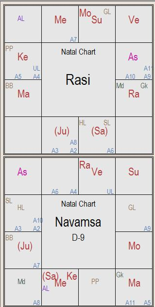 Natal chart reading near me image 3