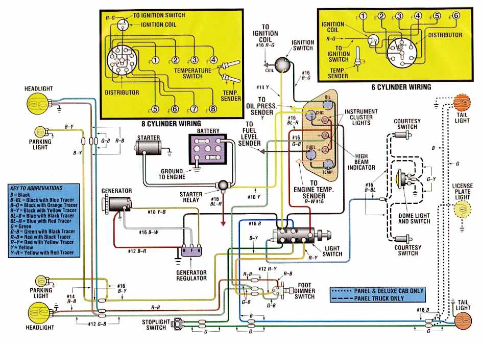 Electrical+Wiring+Diagram+Of+Ford+F100 1968 ford f100 wiring diagram 1965 ford f100 alternator wiring  at alyssarenee.co